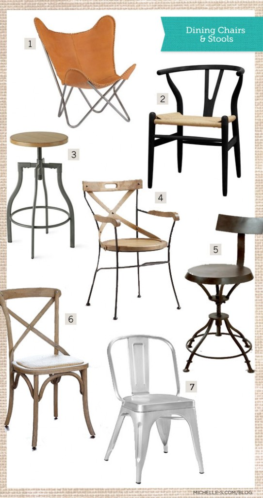 Dining Chairs Round Up